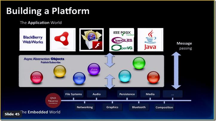developmentplataformplaybook