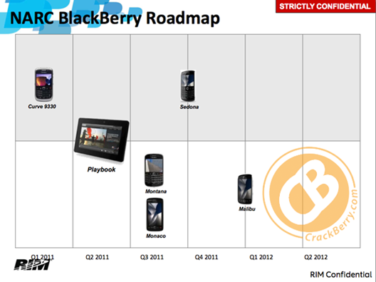 blackberry-roadmap-2011-1