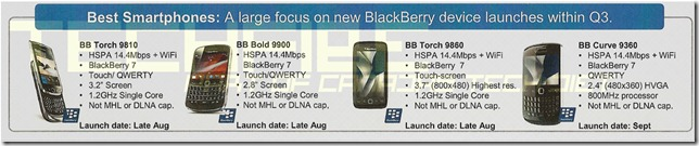 upcoming-blackberry