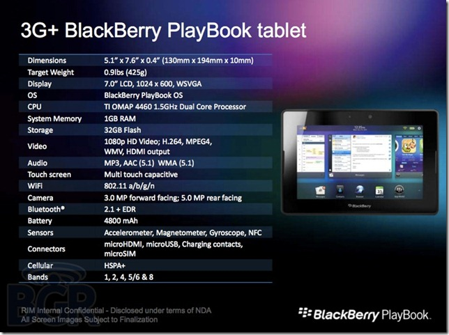 blackberry-roadmap-2012-bgr-161
